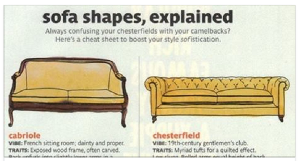 sofa shapes