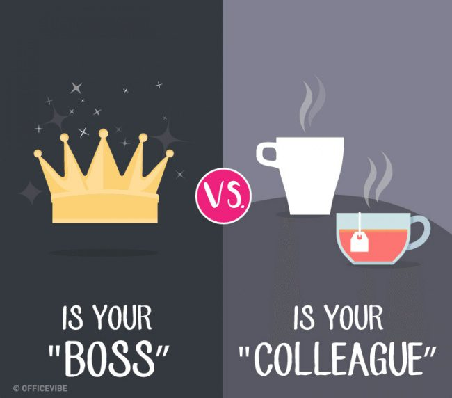 the differences between a boss and a leader Find out whether you are a boss or a real leader that inspires your team with a  big vision we'll cover the 6 major differences between a leader.