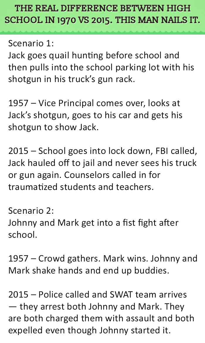 high school in 1970 and 2015